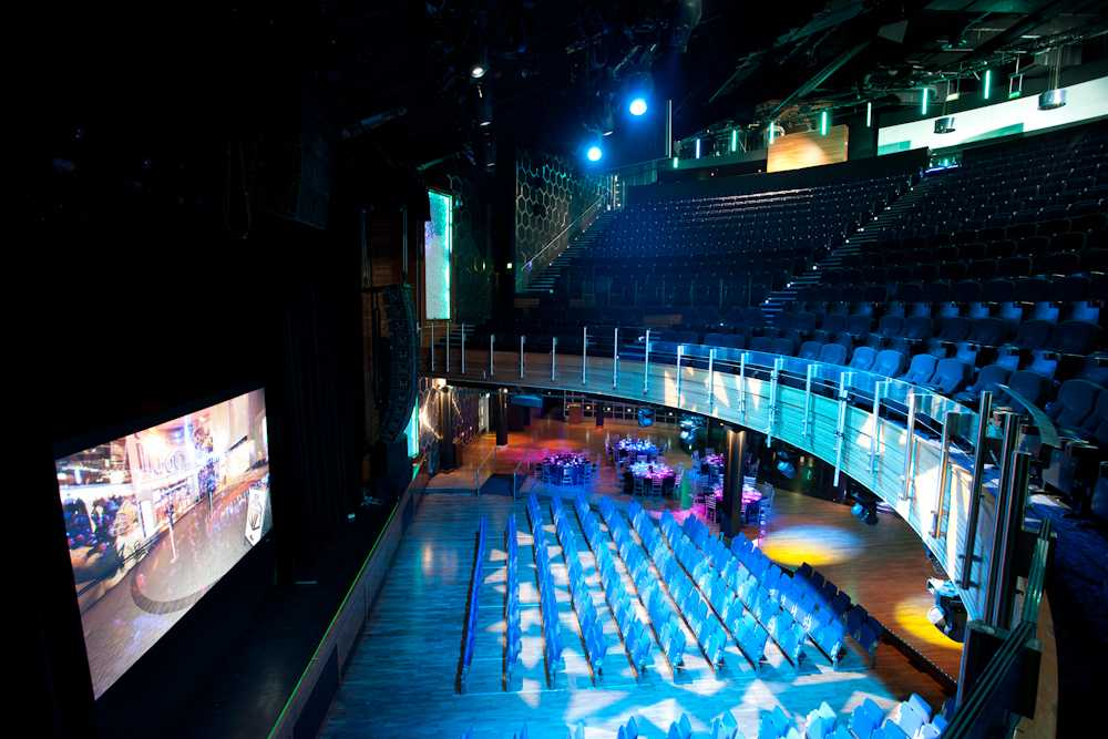 indigo at 02 london venues hire